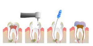 Seaholme Dental Surgery